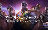 『マーベル・フューチャーファイト』3周年を記念したログインイベントを実施!
